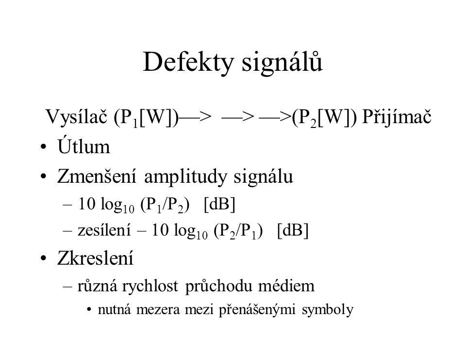Defekty signálů Vysílač (P1[W])—> —> —>(P2[W]) Přijímač Útlum